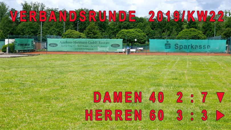 Verbandsrunde 2019/KW22