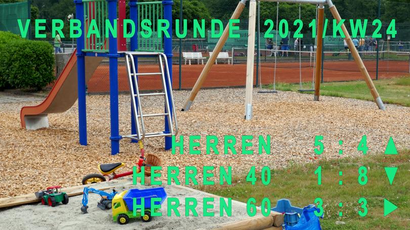 Verbandsrunde 2021/KW24